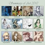 2010 Summary of Art by sionra