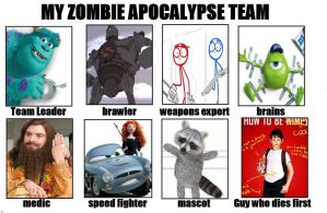 My Zombie Apocalypse Team by thearist2013