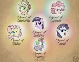 Elements of Discord by FlavinBagel