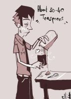 ABOUT 30-40 TEASPOONS. by boobookittyfuck