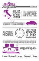 Lifecycle of Sunglasses: Manuf by HeyNickMoore