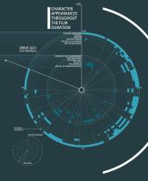 Infographics - Drive 2011 by LikkleFishy