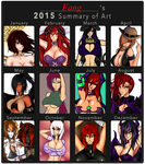 Summary of 2015. by Fang-Himura