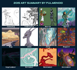 Art Summary 2015 by fulmenoid