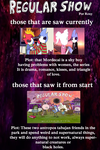 Regular Show today and yesturday who looked by minimoose1231