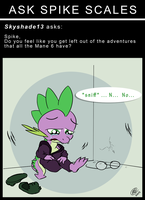 Ask Spike Scales 4 by MPL52293