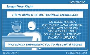 Jargon Your Chain by schizmatic