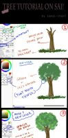 Lazy tree tutorial! by hyuugalanna