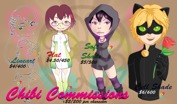Chibi Commission Sampler by Cat-Of-Energy