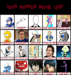 my Horror Movie Cast by MlpZGirl