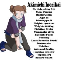 Inorikai: Full Profile by atemuzuko
