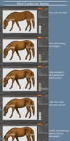 How I shade my horses by Desert-Rose-Ranch