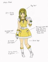 Mod-Chan by realityhelix