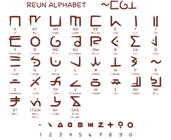 Reun Alphabet by The-Knick