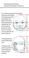 Drawing Tutorial: The Human Body- Proportions by Dark-Momento-Mori