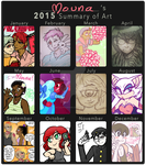 2015 Summary of Art by ArtieDrawings