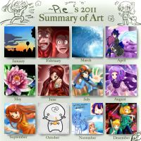 2011 Art Summary by PieEqualsGood22