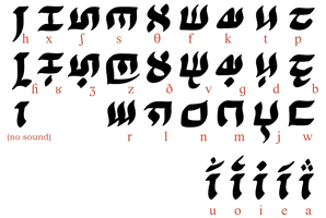 The clean letters of Chalem by qvasi