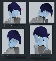 Affected Emotions by Swiftstart