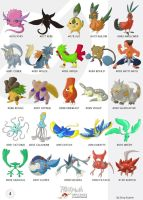 Pokemon Oryu collection 4 by shinyscyther