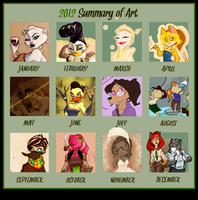 2012 Summary by FrothingLizard