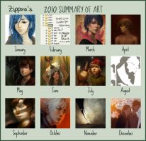 Art Summary 2010 by Zippora