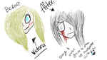 Creepy Pasta new OC Victoria by GummiWormzAttack1