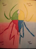 MCR Spider Canvas by BoudreauX24