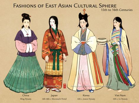 15th-16th century East Asian Cultural Sphere by lilsuika