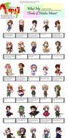 What my sister thinks of hetalia characters by Caitlinmorgaan