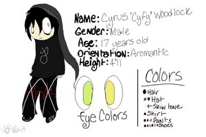 CyFy Ref :Persona: by Thaxen