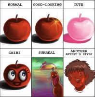 Style meme feat. apple by Prof-Dr-Dr-Weird