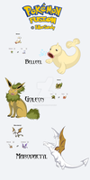 Pokemon Fusion part 2 by KillerSandy