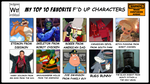 My Top 10 Favorite F'D Up Characters by 4xEyes1987