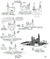 Lesson 4 Moats and Cliffs by Inuyashaslove
