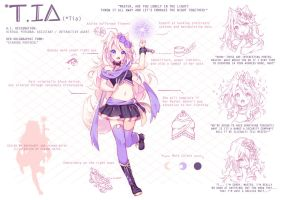 [+Video] Commission - T.IA by Hyanna-Natsu