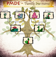 PMD-E: Garret's Family Tree by GG3095