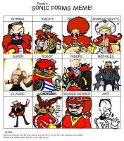 Sonic Forms Meme Eggman by Zychel