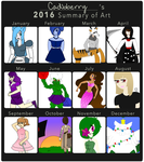 2016 Summary of Art by CadbberryKat