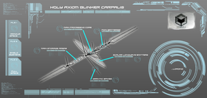 Holy Axioms Blinker Carpalis by EmperorMyric