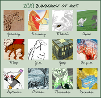 2010 Summary of Art by Blue-Storm-Spirit