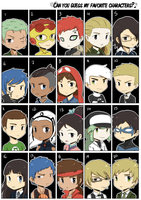Fave Character Meme CHIBIFIED by GioFD