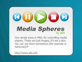 Media Spheres by a0x