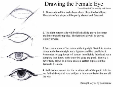 How to Draw: Female Eye by vanmaniac