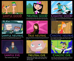 Phineas + Ferb Alignment Chart by TheFattestPat