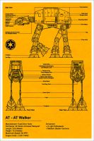 AT-AT Walker Blueprint by Euskera
