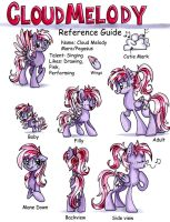 Cloud Melody Reference Guide by frostykat13