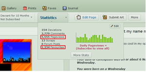 5,555 Pageviews by DarkRed27