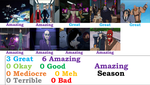 The Venture Bros. Season 6 Scorecard by hdittus