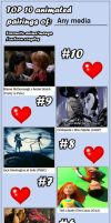 My Top 10 Fav Couples by KessieLou